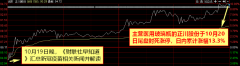 <b>【财联社早知道】半导体巨头近百亿美元向外扩张收购,市占率瞬间跃升全球第</b>