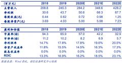 【风口研报】才30亿市值的新材料次新标的,过去3年业绩复合增速超40%