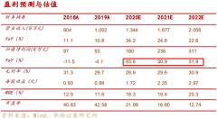 【风口研报】业绩3年3.3倍的小市值公司,2022年估值竟不足13倍,分析师预计后续迎来近50%估值修复