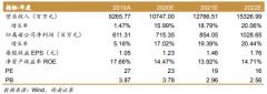 星网锐捷(002396):业绩恢复迅速,锐捷网络上市有望提升估值