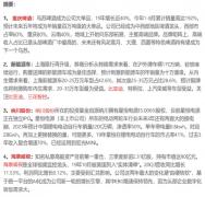 【脱水研报】宏光MINI产业链又挖出新公司!过去3年复合增速70%,市占率41%,坐