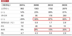【风口研报】扩产幅度不输福莱特的一家光伏玻璃公司,已得到隆基股份50亿大合约背书,两年内进入第一梯队