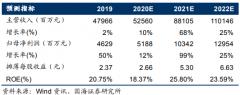 中国中免(601888):离岛免税增量空间广阔,公司竞争实力稳固