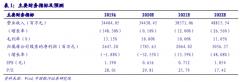 韵达股份(002120):10月业务量增速超60%,期待市占率领先的变现效应