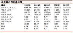 迪安诊断(300244):凤凰涅槃,独立医学实验室发力,净利率有望持续提升
