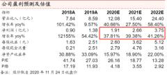 【风口研报】半导体材料稀缺公司又有新动作,28nm制程已获得订单,业绩2年内将实现翻倍增长