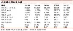 万华化学(600309):12月挂牌价持平,乐观看待2021年MDI需求