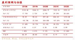 """【风口研报】""""最高弹性+最低估值""""的70亿市值光伏小""""黑马"""",时隔2年再获券商强关注就有110%溢价空间"""