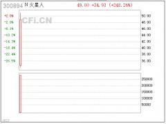【中财内线】红色代码2021-01-04