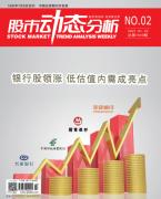 股市动态分析周刊(银行股领涨 低估值内需成亮点)2021-01-23