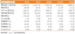 豪悦护理(605009):20Q4收入利润同比基本持平,关注自有品牌海外布局进展