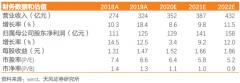 南京银行(601009):拥抱数字金融,紧抓零售转型,重磅推出N Card!