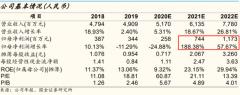 【风口研报】二线锂资源标的一季报增长60-70%,年内还有2万吨碳酸锂项目将投产,分析师上调今年业绩达43%