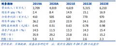 仙琚制药(002332):2020年在疫情之下依然实现稳健增长,2021Q1超预期高速增长