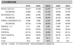古井贡酒(000596):产品结构持续升级,看好全年稳健增长