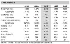 华阳集团(002906):业绩符合预期,汽车电子业务迎来新机遇