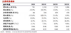 黄山旅游(600054):客流、收入指标稳步恢复,上半年有望扭亏为盈