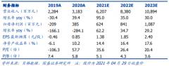 当升科技(300073):加速一体化产能布局,盈利能力持续提升