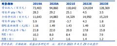 陕西煤业(601225):Q1扣非净利单季新高,Q2有望续创辉煌
