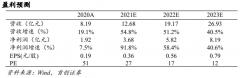 利君股份(002651):辊压机+航空制造业龙头,超预期增长爆发在即