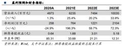 永兴材料(002756):拟定增募资增强锂电材料竞争优势
