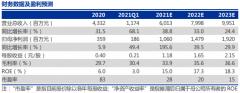 风华高科(000636):2021H1净利润增速新高,亏损子公司战投落锤