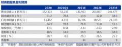 恒力石化(600346):引领全球炼化竞争力提升,布局新材料完善下游产业