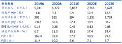 【风口研报·业绩】军工特钢上半年扣非增长1.7倍超预期!这家公司起落架用高强钢几乎是独家,后续还有5大扩产