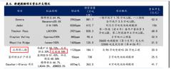 """【公告全知道】25亿投建风电和光伏大项目!这家公司获全球水电巨头长江电力""""买买买""""持股3年5倍起跳,积极"""